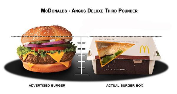 fast foody klamou své zákazníky